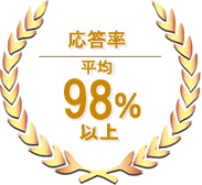 業務効率改善お客様実感度88.9%